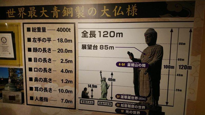 なんと奈良の大仏が手のひらに乗ってしまう大きさ!